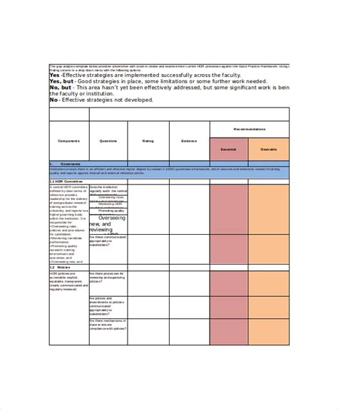 personal gap analysis templates  word pages