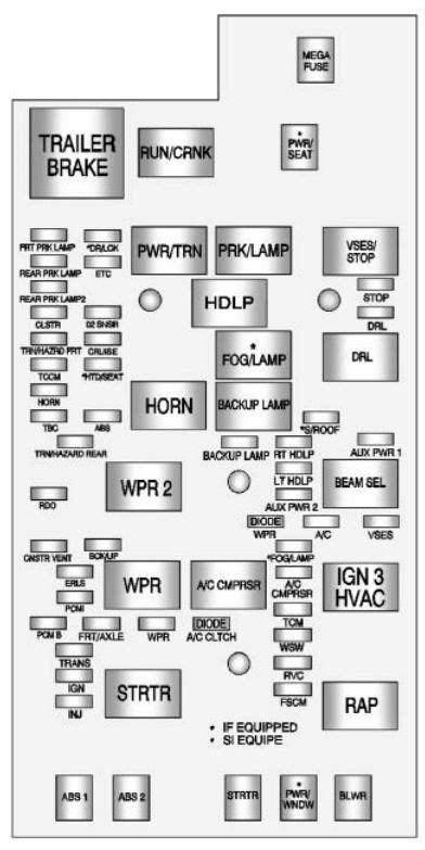 Chevrolet Colorado (2011 - 2012) - fuse box diagram - Auto