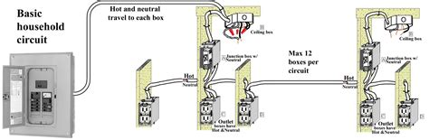 home electrical wiring diagram exle circuit and