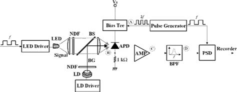avalanche diode principle avalanche diode theory 28 images electronics tutorials zener diode as voltage regulator