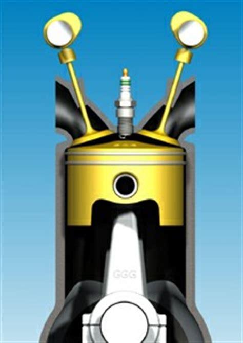 candela motore a scoppio motore a scoppio fasi e funzionamento