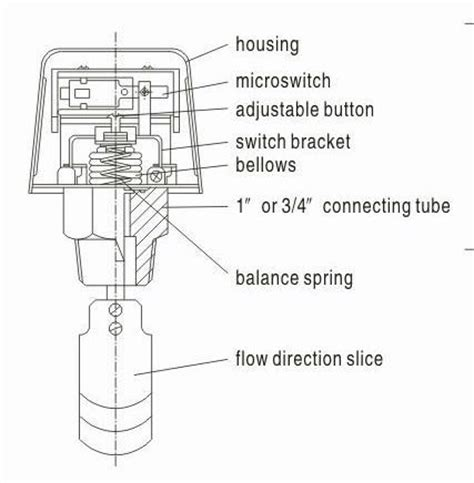 water flow switch lkb 01 view switch zg product details