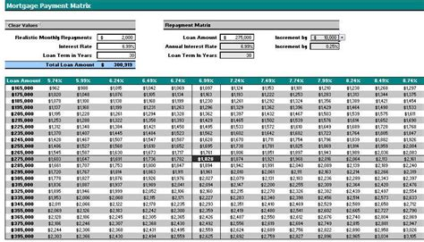 house loan payment calculator loan calculator software free download