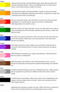 List Of Colours And Their Meanings by The Science Of Colors In Marketing And Web Design