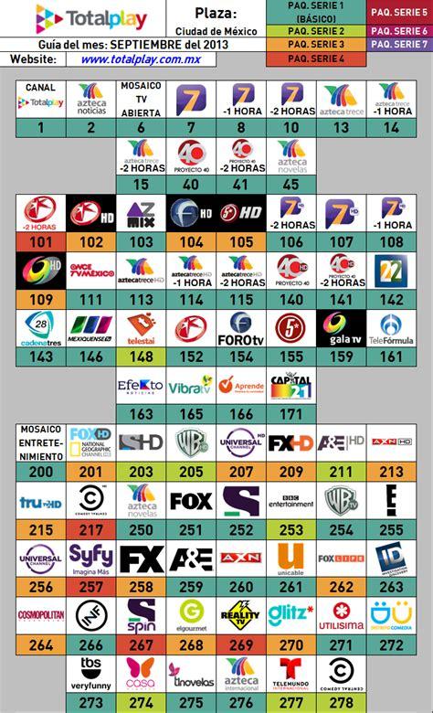 gua total de los gu 237 a de canales de totalplay m 233 xico df septiembre de 2013 cableoperadores foromedios