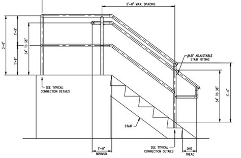 ibc stair design standard handrail details pictures to pin on pinterest