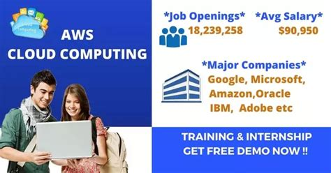 pattern maker jobs in bangalore what are the best cloud computing classes in bangalore