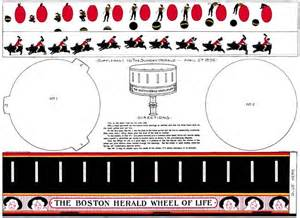 optical toys paper zoetrope kitthird page