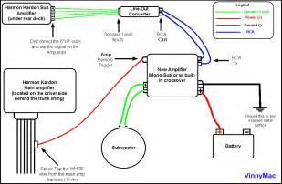 mini cooper hk amp wiring diagram mini mini cooper free wiring diagrams