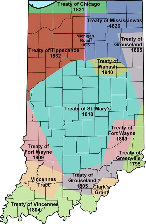 The Indiana treaty of fort wayne 1809