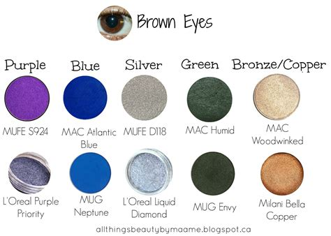 Eyeshadow Colors For Hazel Green Eyes L