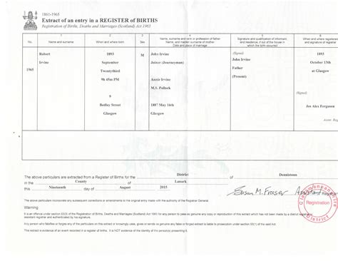 full birth certificate extract robert irvine born 1893 extract of an entry in a