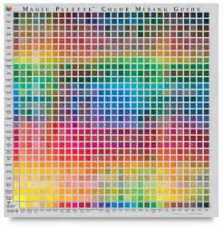 color mixing guide color theory pinterest color