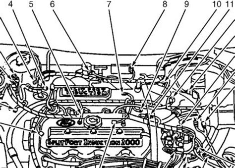 security system 1998 ford escort seat position control 1998 ford contour crankshaft sensor location wiring diagram fuse box