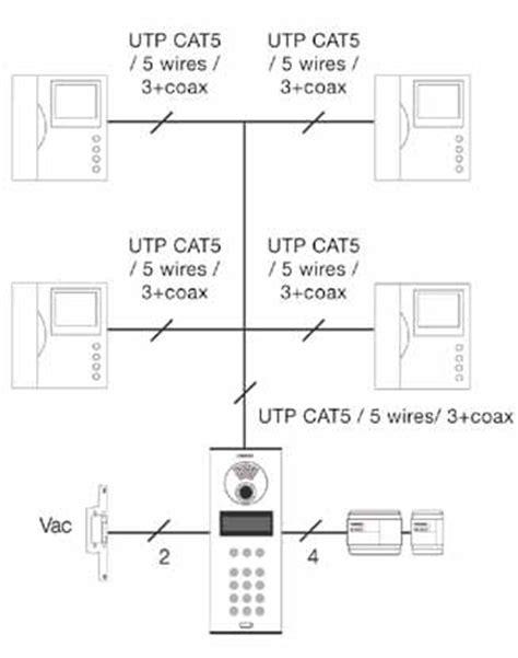fermax intercom wire diagram 34 wiring diagram