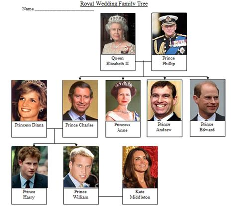 printable quiz about the royal family simple royal family tree by learning mind teaching