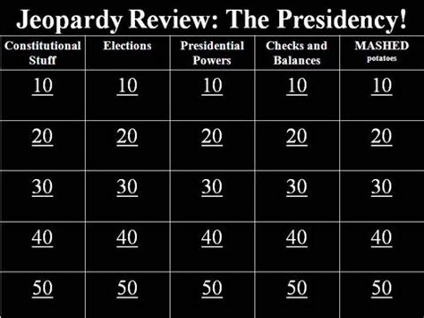 jeopardy powerpoint template 2010 president jeopardy review authorstream