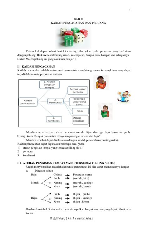 Collection of handout gallery 01 indezine com handout master view diagram pohon kaidah pencacahan gallery how to guide and ccuart Choice Image