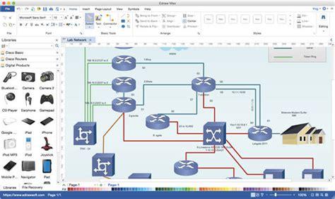 network diagram mac free edraw max for mac