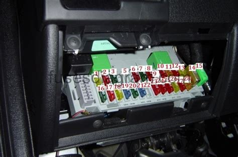 opel zafira fuse box diagram fuse box and wiring diagram