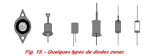 how is a zener diode fabricated semiconductors 6th part the zener effect