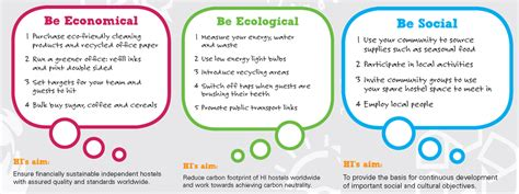 Local Creates Eco Friendly With Proceeds Benefiting Global Green by Hostelling International 2014 Sustainability Fund Hi