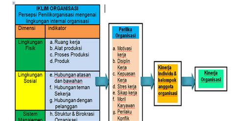 Buku Budaya Organisasi Dan Peningkatan Kinerja Perusahaan media informasi penilik indonesia strategi untuk meningkatkan kinerja penilik melalui