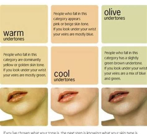 What Skin Type Do You by 187 Which Foundation Type Is Best For You