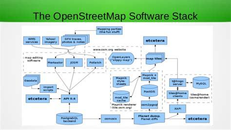 Free Geocode Lookup Openstreetmap Geocoder Based On Solr