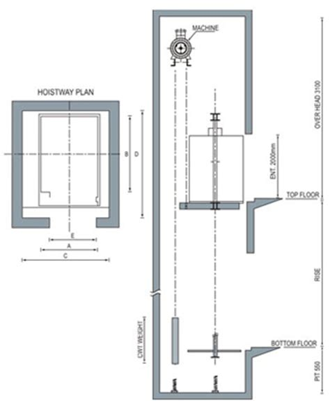 3 Car Garage Dimensions by East India Elevators Ltd