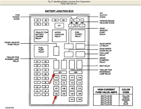 2003 expedition fuse box diagram 2000 ford expedition eddie bauer fuse box diagram fuse