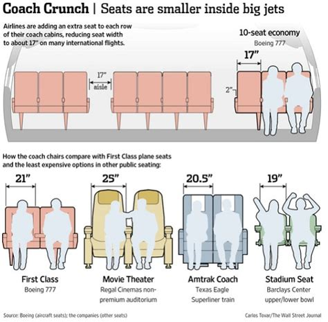 best seats to choose on a plane how to choose the best seats on the airplane adventure