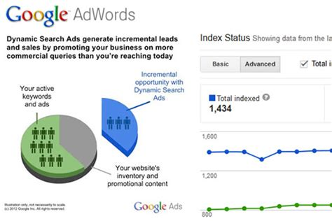 Ad Search Dynamic Search Ads Dsa In Adwords How Your Technical Seo Problems Just