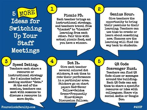 staff themes 5 more ideas to switch up staff meetings 4 o clock faculty