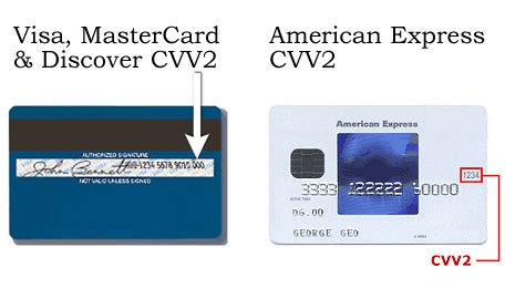 Sle Credit Card Number With Cvv2 Code Ibodyfit Sign Up