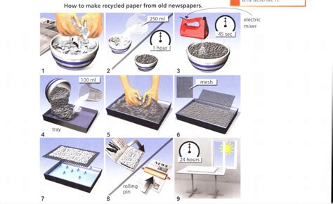 Handmade Paper Process At Home - the diagram shows the process of recycled paper