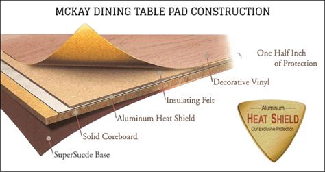 pad features table pad store