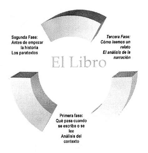 layout scrapbook español foro ideas libro viajero infantil beautiful basic premade