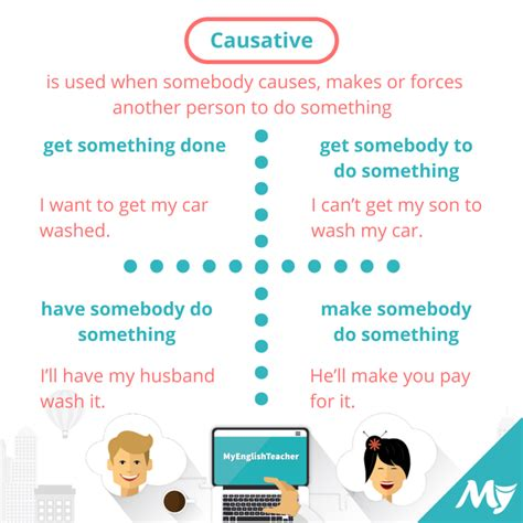 Something To Someone causative verbs how many structures of sentences are