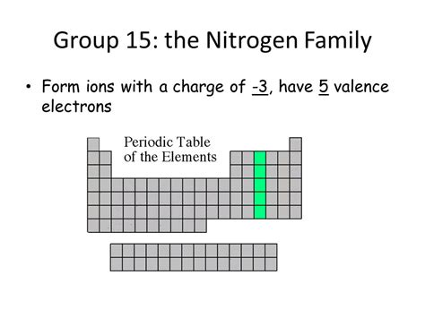 Nitrogen Family Periodic Table by Elements In 15 Of The Periodic Table Usually