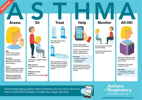 asthma aid children asthma aid asthma foundation nz