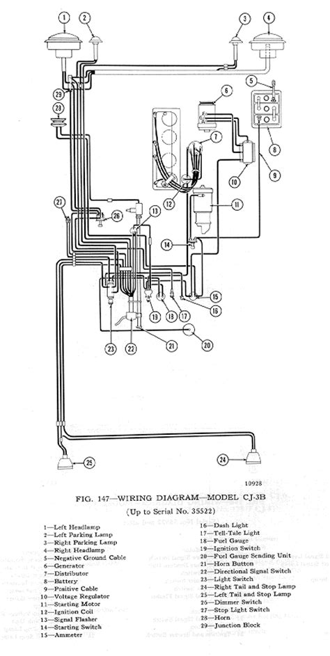 1952 willys jeep wiring diagram 1952 free engine image