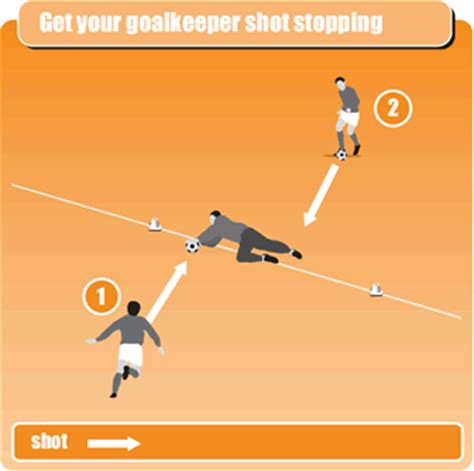 setting up drills clarke soccer warm up drill to keep goalies on their toes