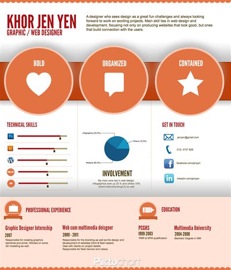 infographic resume by khor jen jen business infographics