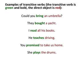 parts of a sentence transitive intransitive verbs