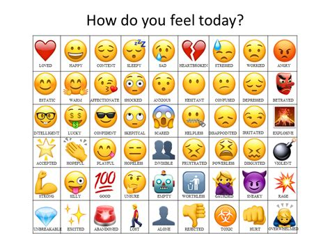 emoji recognition chart attempted to make an updated emoji how do you feel chart