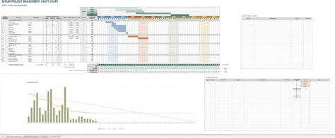 Google Sheets Gantt Chart Templates Smartsheet Gantt Template Sheets