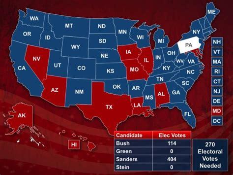 sanders nh write in winner in presidential election with bernie sanders wins wiu s historically accurate mock