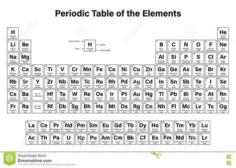 tavola periodica degli elementi spiegazione semplice new elements in the periodic table nihonium moscovium