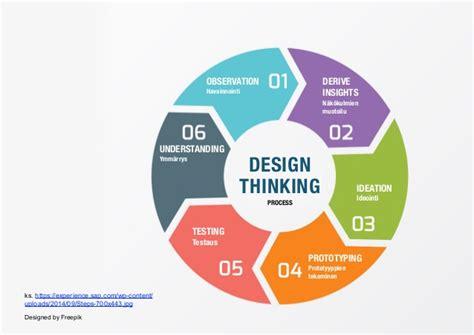design thinking yes and osallistava dop oppimiskulttuuri